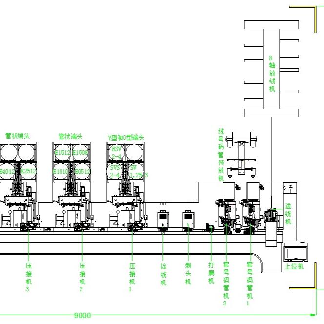 带你看下全自动穿号码管端子压接机的机构以及组成